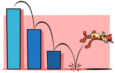 Dead Cat Bounce là gì? Cách sử dụng nó trong giao dịch với IQ Option
