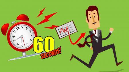 Cách giao dịch quyền chọn 60 giây trong IQ Option bằng cách kết hợp ADX với chiến lược EMA