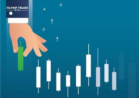 Cách sử dụng ngày giao dịch của bạn khi thị trường đi ngang tại IQ Option