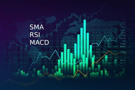 Cách kết nối SMA, RSI và MACD để có chiến lược giao dịch thành công trong IQ Option