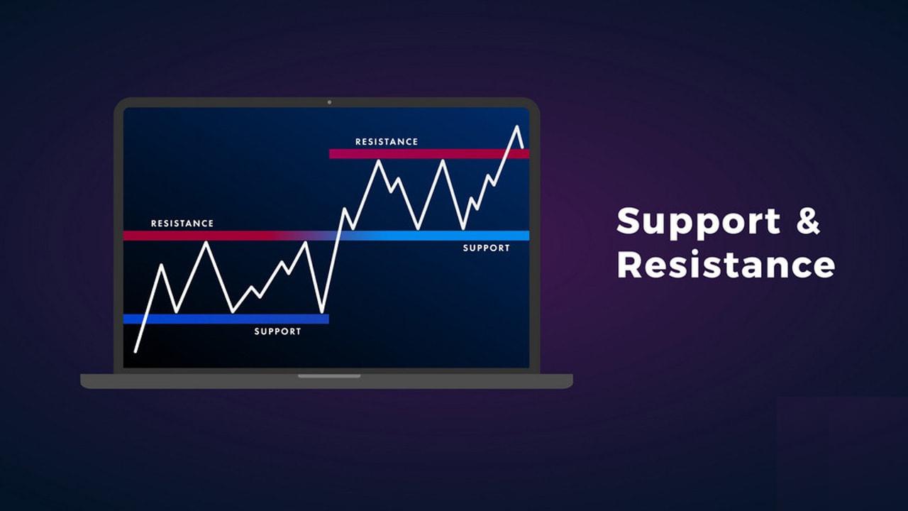 Hướng dẫn xác định thời điểm giá muốn bứt phá khỏi hỗ trợ / kháng cự trên IQ Option và các hành động cần thực hiện
